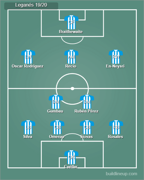 Possible Leganés starting line up 19/20