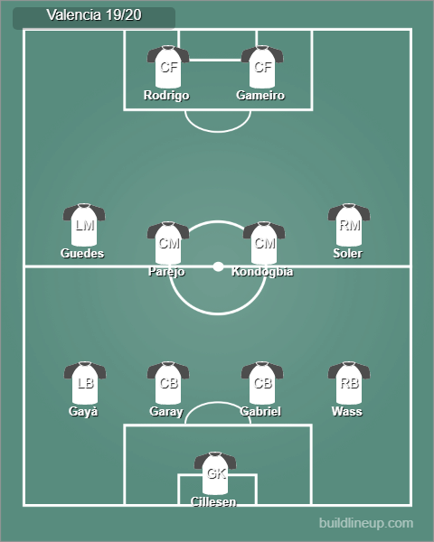 Possible Valencia starting lineup 19/20
