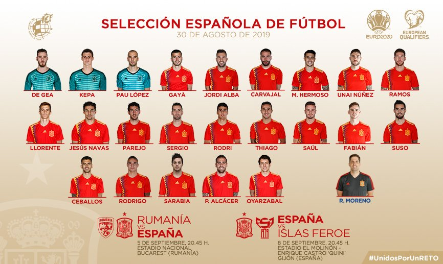 Spain squad to face Romania and the Faroe Islands: Kepa, De Gea, Pau López, Carvajal, Sergio Ramos, Jordi Alba, Mario Hermoso, Gayá, Unai Núñez, Diego Llorente, Jesús Navas, Busquets, Parejo, Rodri, Thiago, Saúl, Fabián, Suso, Ceballos, Rodrigo, Sarabia, Alcácer y Oyarzabal.