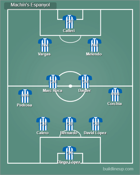 Machín's Espanyol: Diego López, David López, Bernardo, Calero, Corchia, Pedrosa, Darder, Marc Roca, Melendo, Vargas, Calleri.